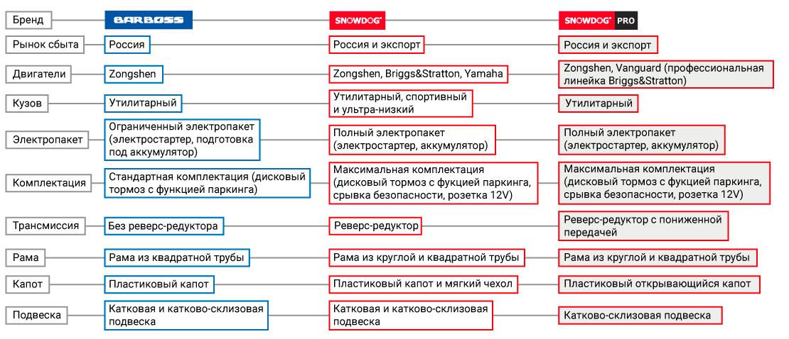 baltmotors_ru_buks-differences-1.png (86 KB)