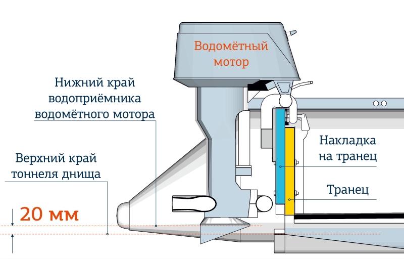 Установка водомета на лодку Солар 380 Джет тоннель