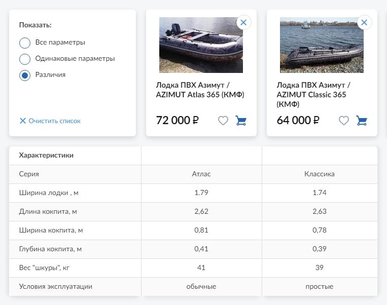 Сравнение лодок ПВХ Азимут серий Атлас и Классик