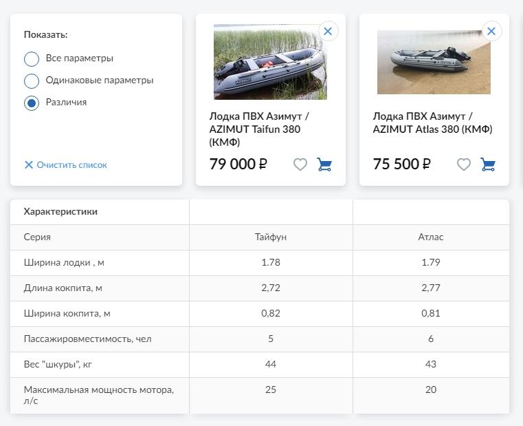 Сравнение лодок ПВХ Азимут серий Тайфун и Атлас